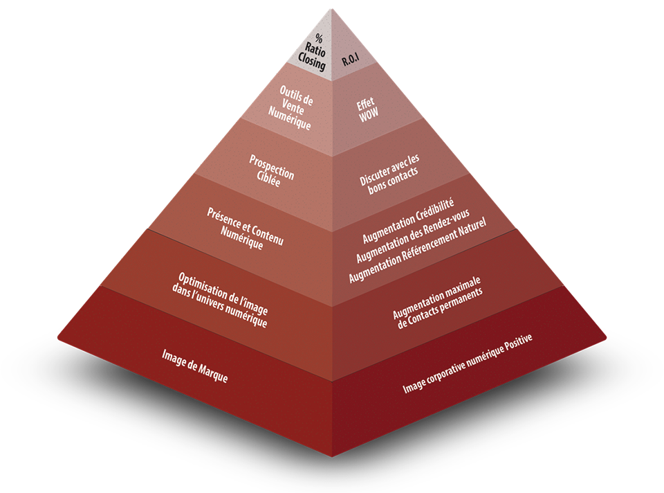 PyramideBig