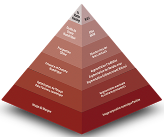 PyramideVV